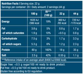 BioTech-USA-Hydro-Whey-Zero-1816gr-διατροφικά-στοιχεία